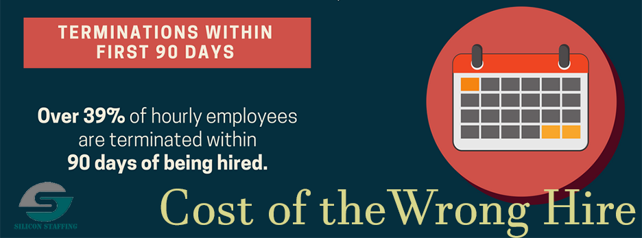 Cost of Hiring the Wrong Employee